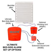 Malem Alarm Full Set Up Diagram